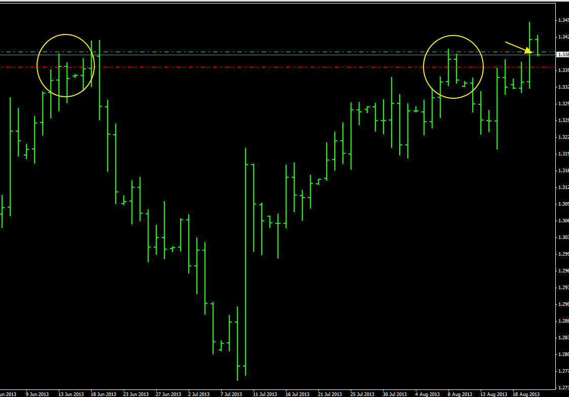 Sure fire hedging forex