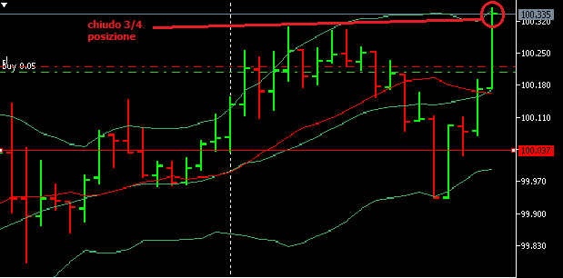 Rc forex