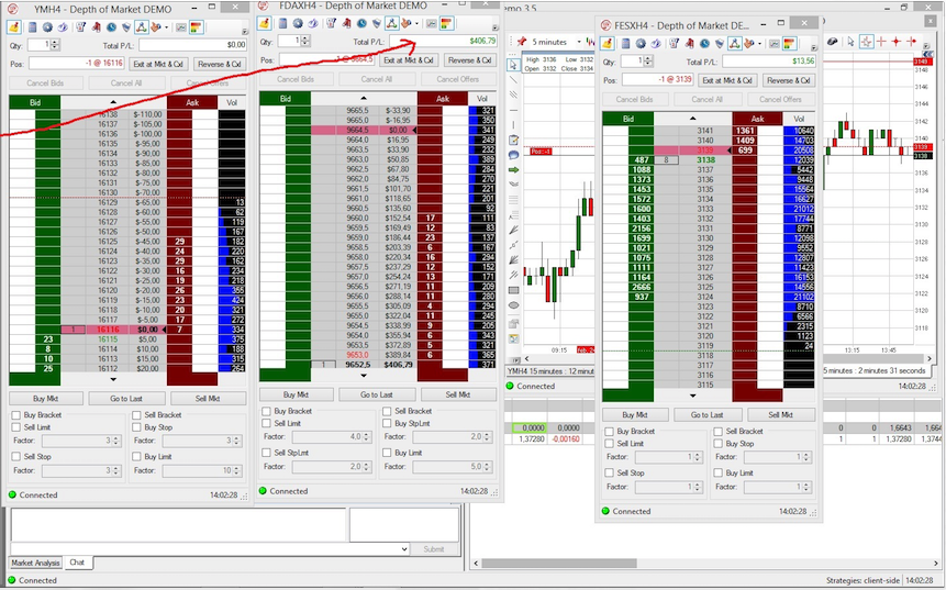 Trade, Trading, Scalping, Scalper,
