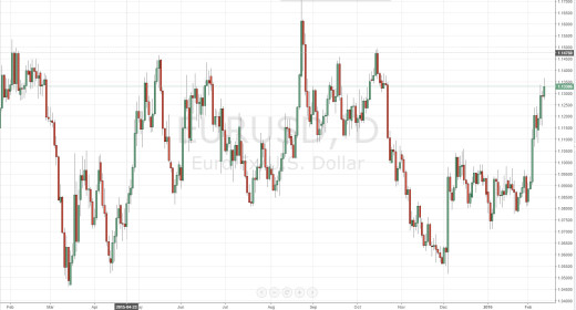 Forex-Trading-GBPUSD