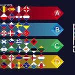 UEFA Nation League: ci si può fare trading?